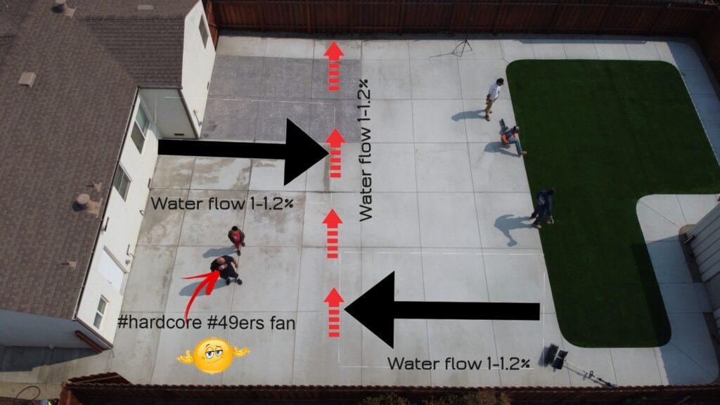 drainage for concrete patio